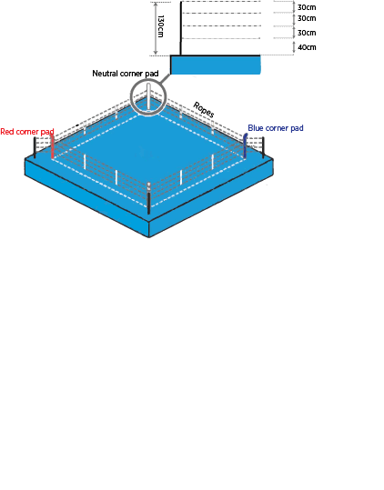 boxing ring ropes layout