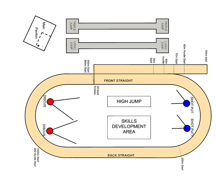 Little athletics track layout dimensions