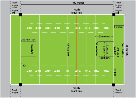 rugby league field dimensions