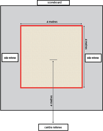 weightlifting platform dimensions